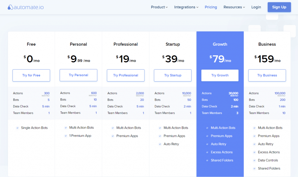 Pricing table for Automate.io
